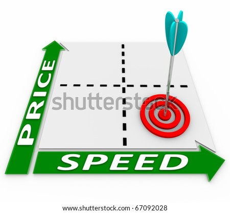 Cheap and fast rules the day on this price-speed matrix with arrow and target