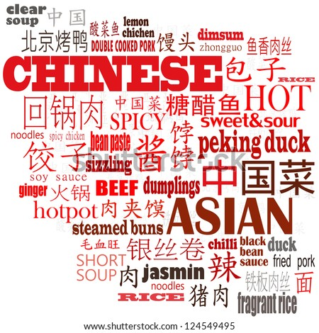 Chinese Food Background Illustration in Mandarin and English. The mandarin characters are the names of various traditional Chinese dishes