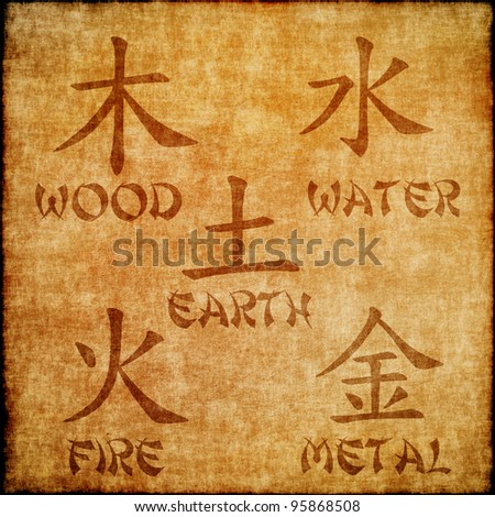 Chinese signs of elements. metal, wood, water, fire, earth