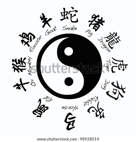 Chinese zodiac signs and yin yang.