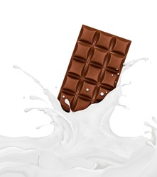 Chocolate bar drowns in splashes of milk