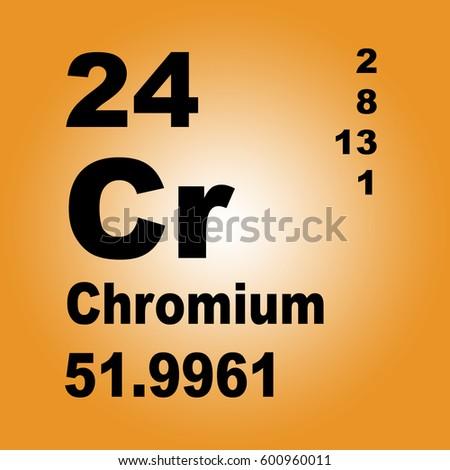 Chromium Periodic Table Of Elements Ez Canvas