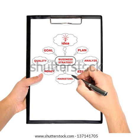 clipboard with scheme business strategy in hand