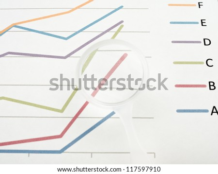Close up a sheet of business charts paper
