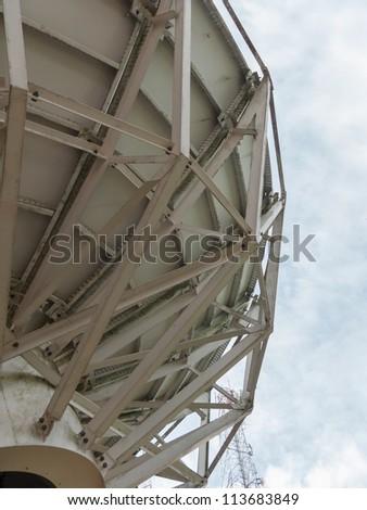 Close up back side of antenna dish