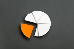 Close up of business pie chart, isolated on grey. One part of diagram is yellow, copyspace