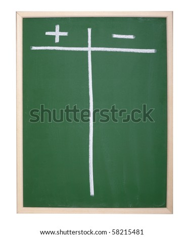 close up of chalkboard with pros and cons columns