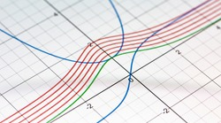 Close up of graph of mathematical functions