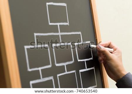 Close up of hand drawing organization chart on chalkboard Photo stock ©