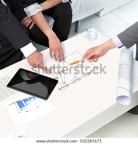 Close up of Hands pointing at strategies and graphics at business meeting.