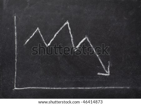 close up of stock market chart on a chalkboard