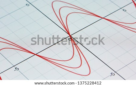 Close up on the mathematical sine wave function