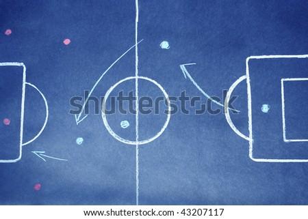 close up shot of a soccer tactic board