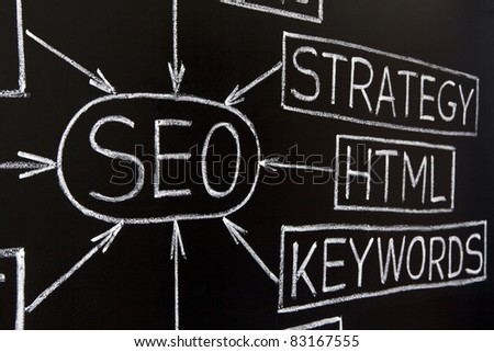 Closeup of a SEO flow chart made with white chalk on a blackboard - stock photo