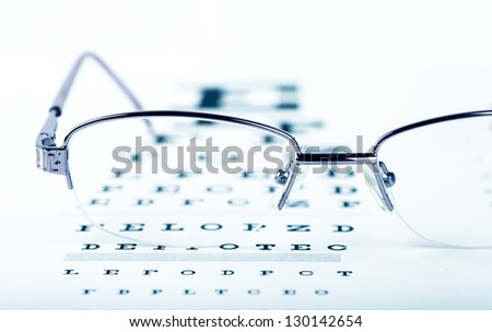 Closeup view of eyeglasses on a eye chart