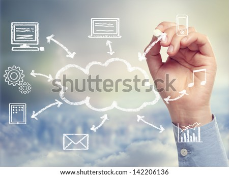 Cloud computing concept diagram in hand drawn chalk on big city and sky background