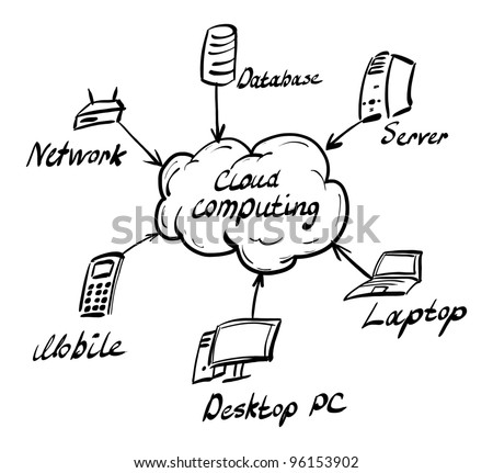 Cloud computing (concept of business and internet technologies)
