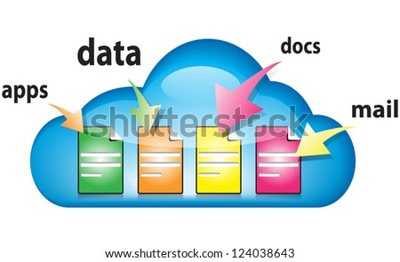 Cloud computing concept with docs, data, apps, mail in the cloud