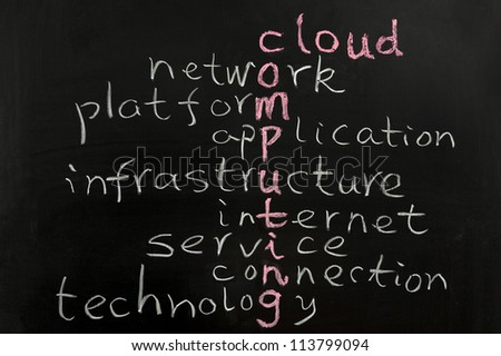 Cloud computing concept words written on the chalkboard