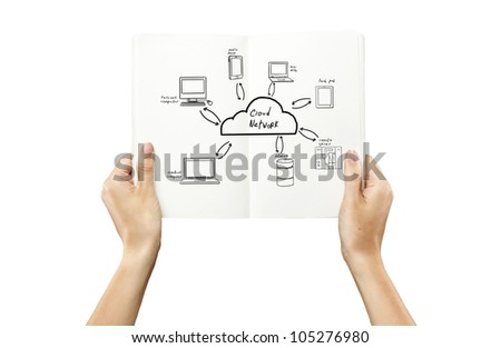 cloud computing diagram in book. isolated