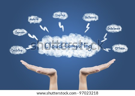 Cloud Computing diagram in hand