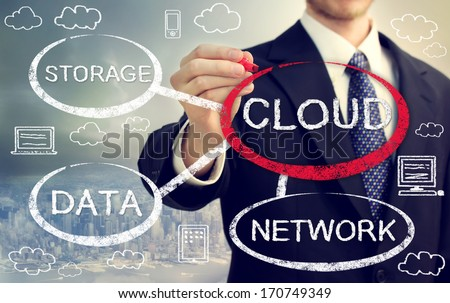 Cloud computing flowchart with businessman over skyline background