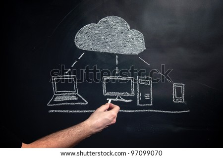Cloud computing graphic scheme drawn with a chalk on a black board.