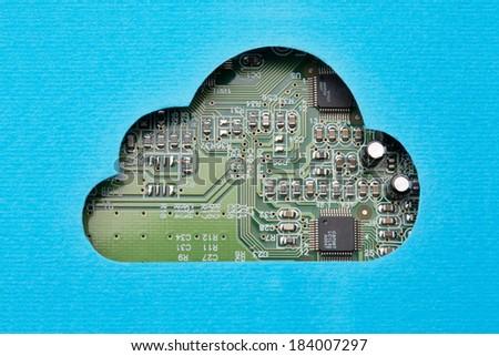 Cloud computing mechanism. Cardboard cloud cutout revealing circuit board content