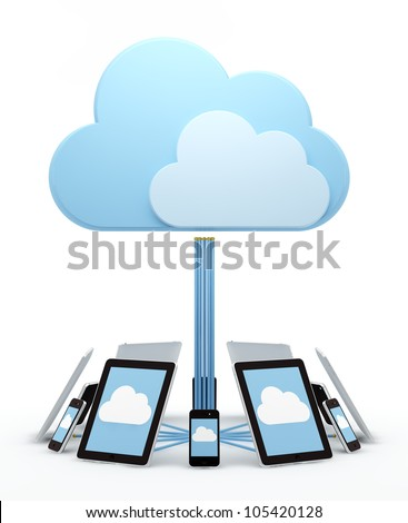 Cloud computing, tablet computers and smart phones