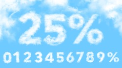 Clouds numbers and percent discount symbol in the blue sky