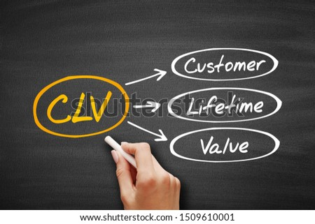 CLV - Customer Lifetime Value acronym on blackboard