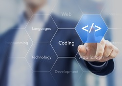 Coding symbol on virtual screen about developing apps or websites
