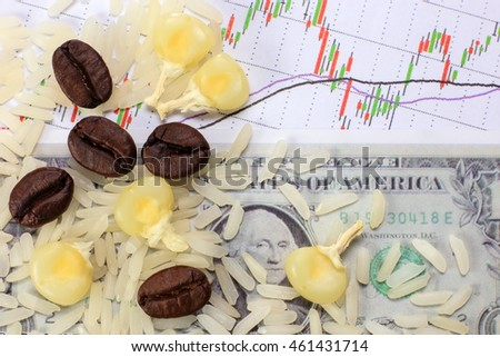 Coffee bean, rice, and corn on dollar and candle stick chart background. Conceptual image of commodity trading.