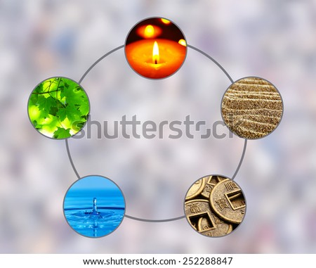 Collage of Feng Shui destructive cycle with five elements (water, wood, fire, earth, metal) #252288847