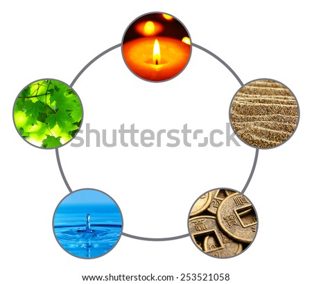water feng shui element infographics. Collage Of Feng Shui Destructive Cycle With Five Elements (water, Wood,  Fire, Water Feng Shui Element Infographics H