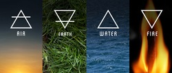 Collage with alchemical symbols of four elements - air, earth, water and fire