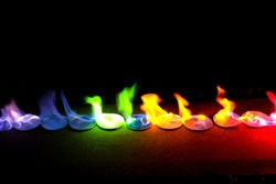 Color flame from metal salts. Chemical experiments.