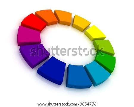 Color Wheel 3D.