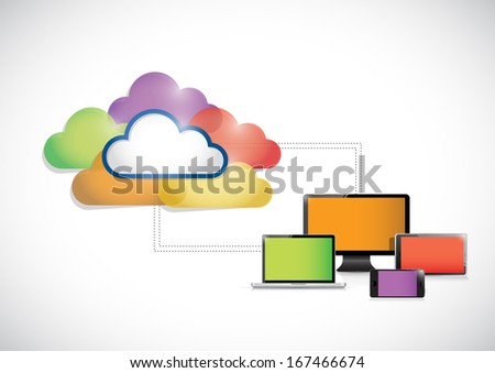 colorful clouds connected to a set of electronics. illustration design over a white background