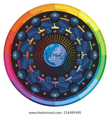 Colorful mandala with Earth and zodiac symbols