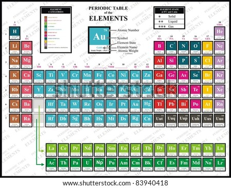 Royalty free periodic table of the elements 514117570 stock colorful periodic table of the chemical elements including element name atomic number atomic urtaz Choice Image