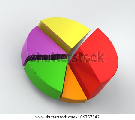 colorful pie chart in simple background