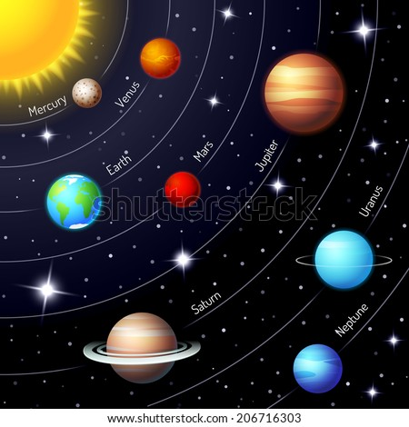position in the solar system - photo #8