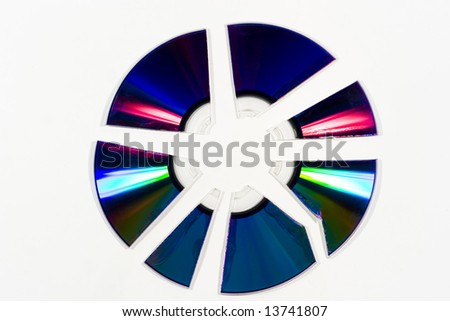 Compact disk broken in pieces (on white background)