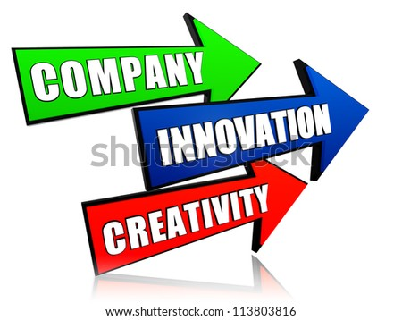 company, innovation and creativity in 3d colorful arrows with text