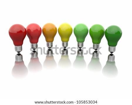 Comparison of energy efficiency lamps. Filament light bulbs. 3d