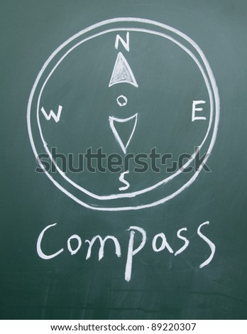 compass drawing on the blackboard