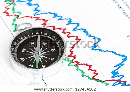 compass on the table and graph