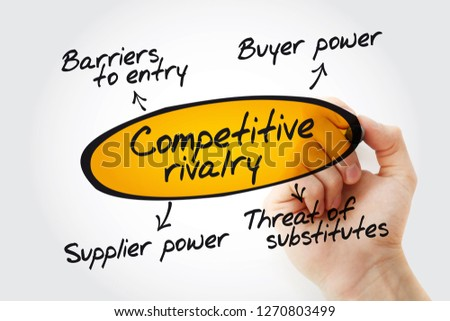 Competitive Rivalry five forces mind map flowchart with marker, business concept for presentations and reports #1270803499