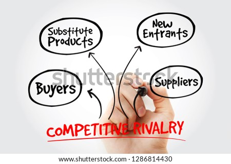 Competitive Rivalry five forces mind map flowchart with marker, business concept for presentations and reports #1286814430